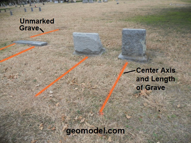 Cemetery Mapping and Grave Mapping Ground Radar Services ... on military mapping, forest mapping, tree mapping, community development mapping,