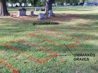 Seven unmarked graves detected by GeoModel, Inc. using GPR