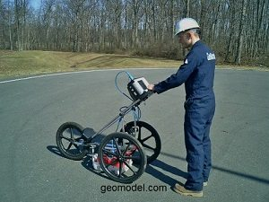 how does GPR work and how is it used nationwide?