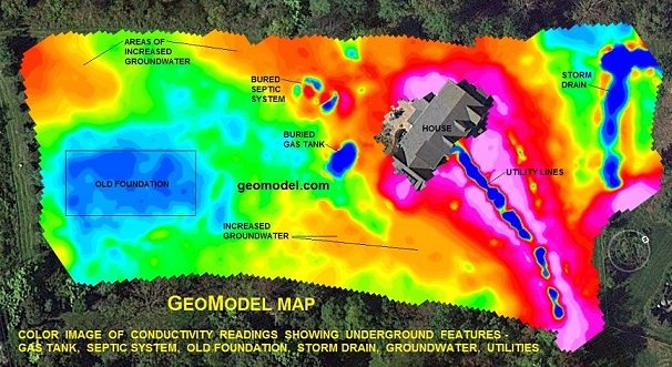 electromagnetic conductivity surveys, terrain conductivity surveys, EM surveys